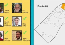 Brookline Election Results 2021 – Complete Election Results